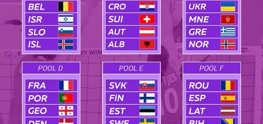 2019 EUROVOLLEYW POOL res